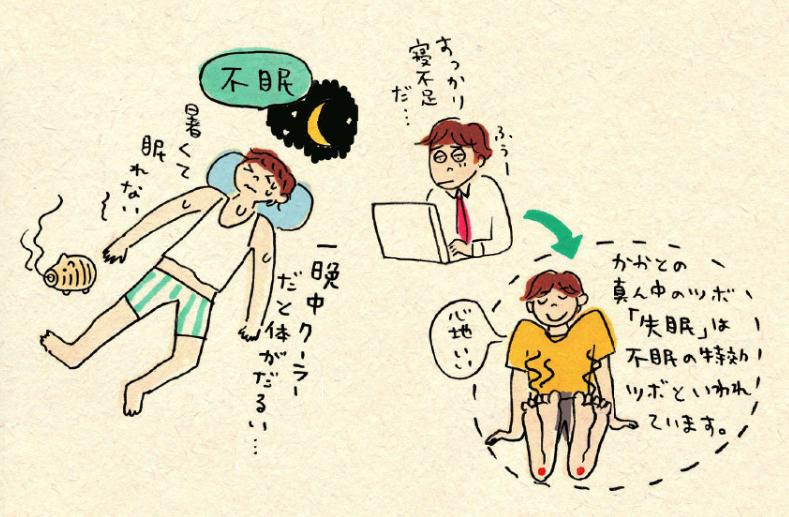 夏の不眠に効くツボ「失眠(しつみん)」