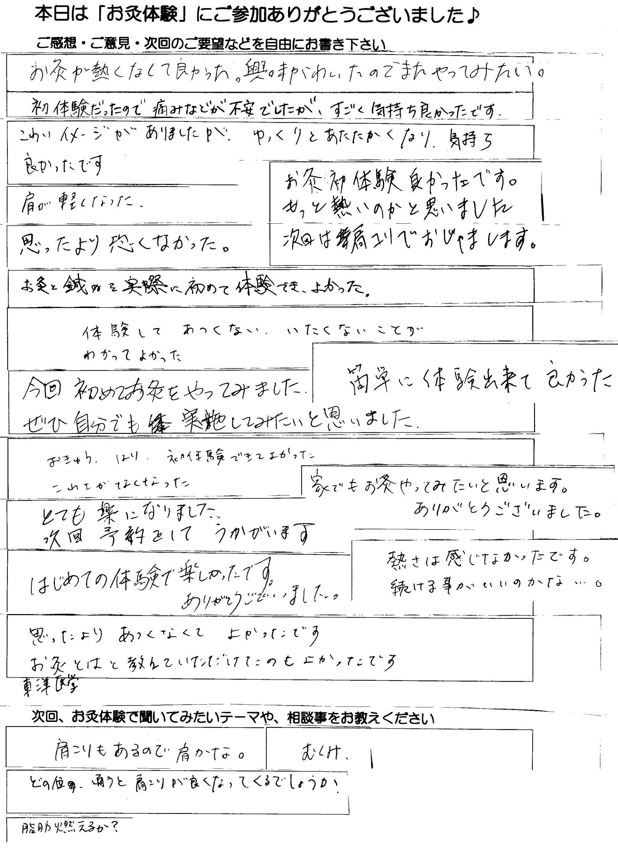 マチナカマルシェご参加者アンケート♪