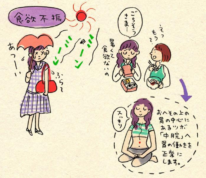 夏の食欲不振に効くツボ「中カン(ちゅうかん)」