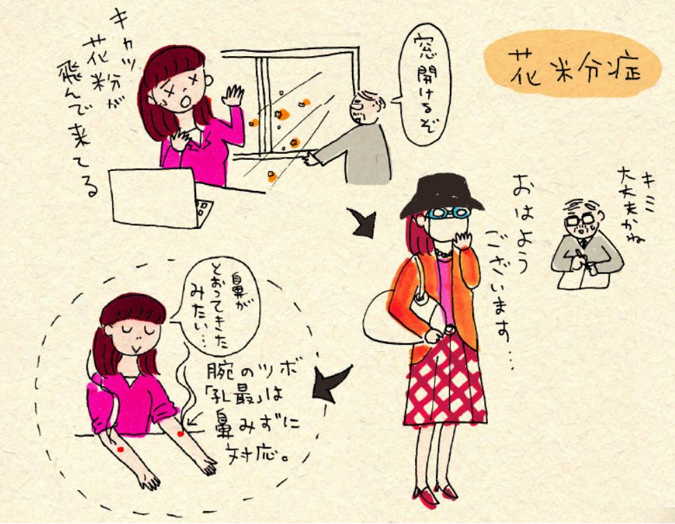 花粉症に効くツボ「孔最(こうさい)」