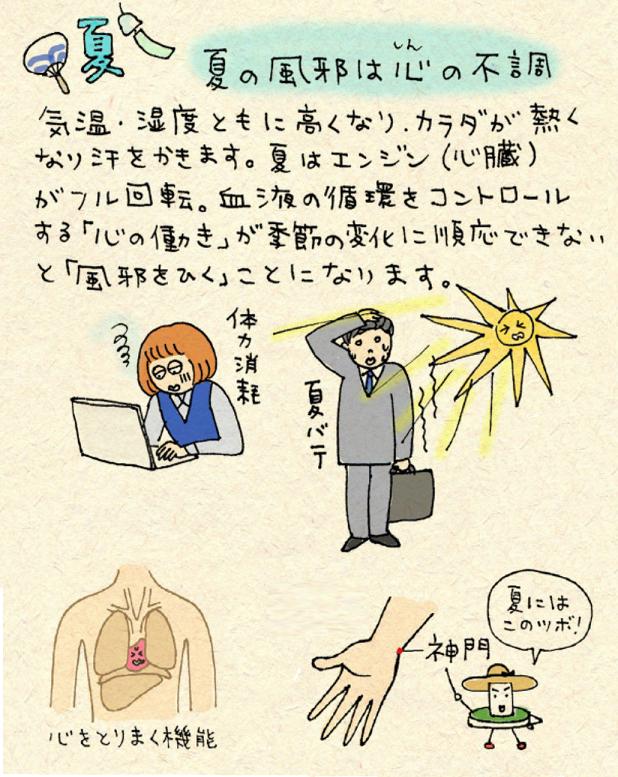 夏の風邪に効くツボ「神門」